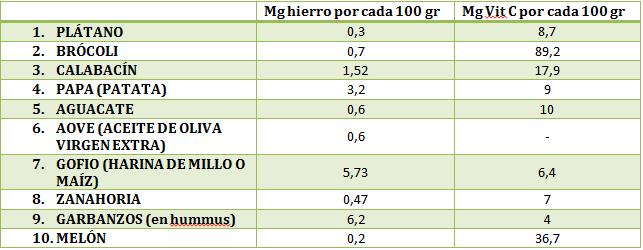 Minimalismo_valornutricional