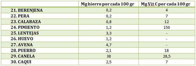 Minimalismo_valornutricional_3