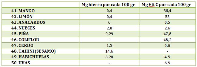 Minimalismo_valornutricional_5